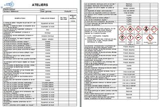 Aix marseille evaluation des risques professionnels s curit hygi ne et conditions de travail - Grille d evaluation des risques ...