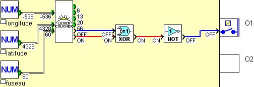 Aix marseille acquisition et traitement de l for Chronogramme bascule rs