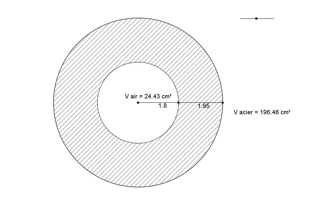 Aix marseille g om trie math matiques - Comment tenir une boule de petanque ...