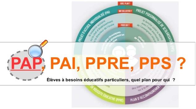 Aix - Marseille - Quel plan : PAP ; PAI ; PPS... - Elèves à besoins  éducatifs particuliers