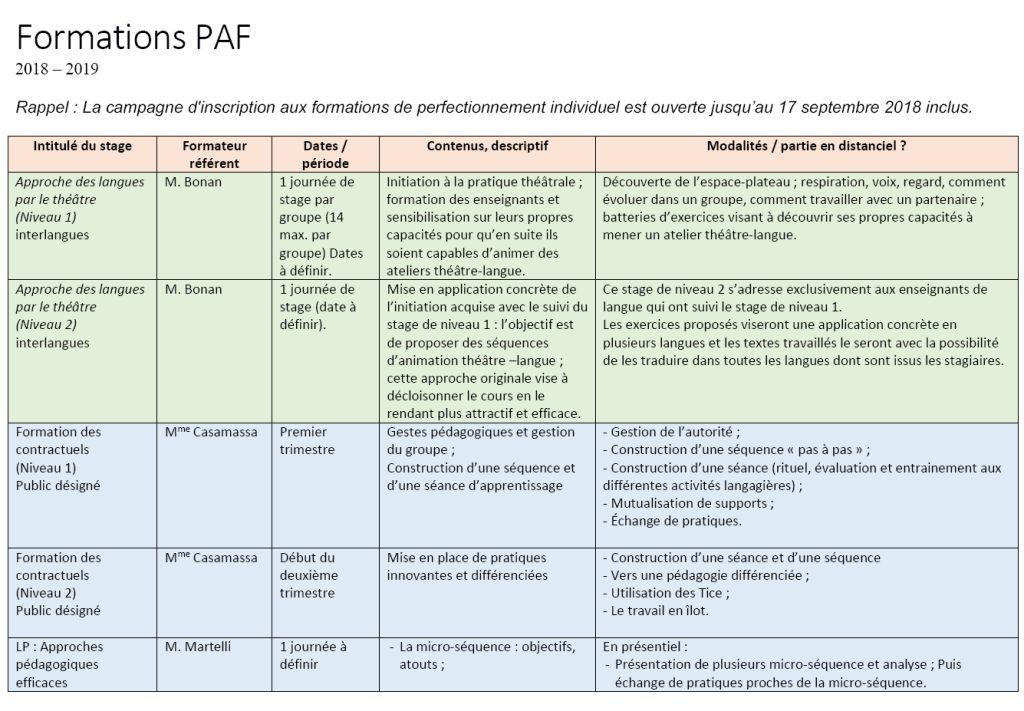 Aix Marseille Plan De Formation Academique Et Stages Italien