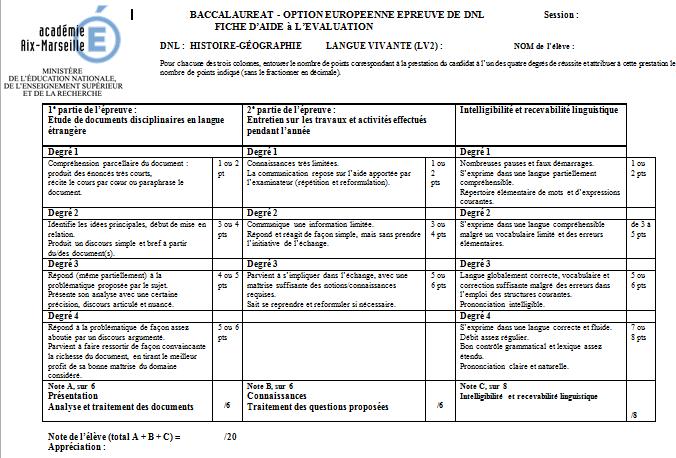 Aix marseille sections europ ennes portail langues - Grille evaluation expression ecrite anglais ...